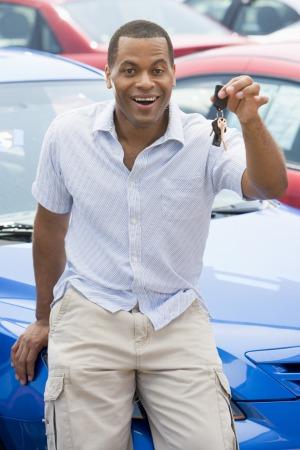 Best Car Finance Offers
